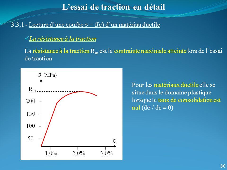 80 Lessai de traction en détail 3.3.1 - Lecture dune courbe = f( ) dun matériau ductile La résistance à la traction La résistance à la traction R m est la contrainte maximale atteinte lors de lessai de traction Pour les matériaux ductile elle se situe dans le domaine plastique lorsque le taux de consolidation est nul (d / d 0)