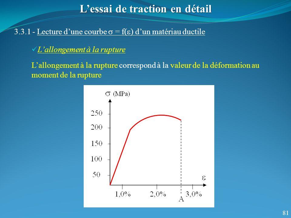 81 Lessai de traction en détail 3.3.1 - Lecture dune courbe = f( ) dun matériau ductile Lallongement à la rupture Lallongement à la rupture correspond à la valeur de la déformation au moment de la rupture
