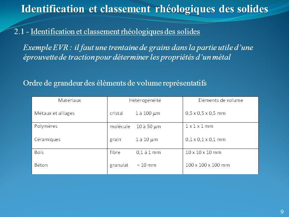 9 Identification et classement rhéologiques des solides 2.1 - Identification et classement rhéologiques des solides Exemple EVR : il faut une trentain