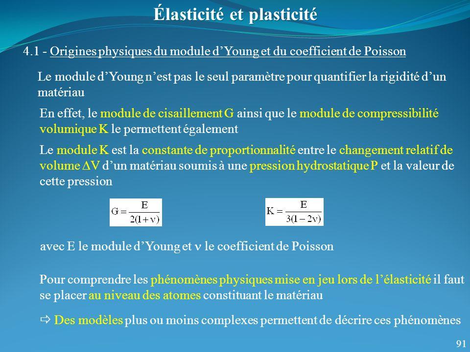 91 Le module dYoung nest pas le seul paramètre pour quantifier la rigidité dun matériau Élasticité et plasticité 4.1 - Origines physiques du module dY