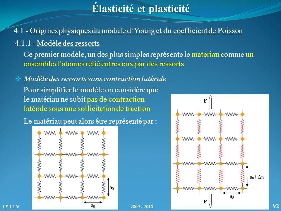 92 4.1.1 - Modèle des ressorts Élasticité et plasticité 4.1 - Origines physiques du module dYoung et du coefficient de Poisson Ce premier modèle, un des plus simples représente le matériau comme un ensemble datomes relié entres eux par des ressorts Modèle des ressorts sans contraction latérale Pour simplifier le modèle on considère que le matériau ne subit pas de contraction latérale sous une sollicitation de traction Le matériau peut alors être représenté par : I.S.I.T.V.