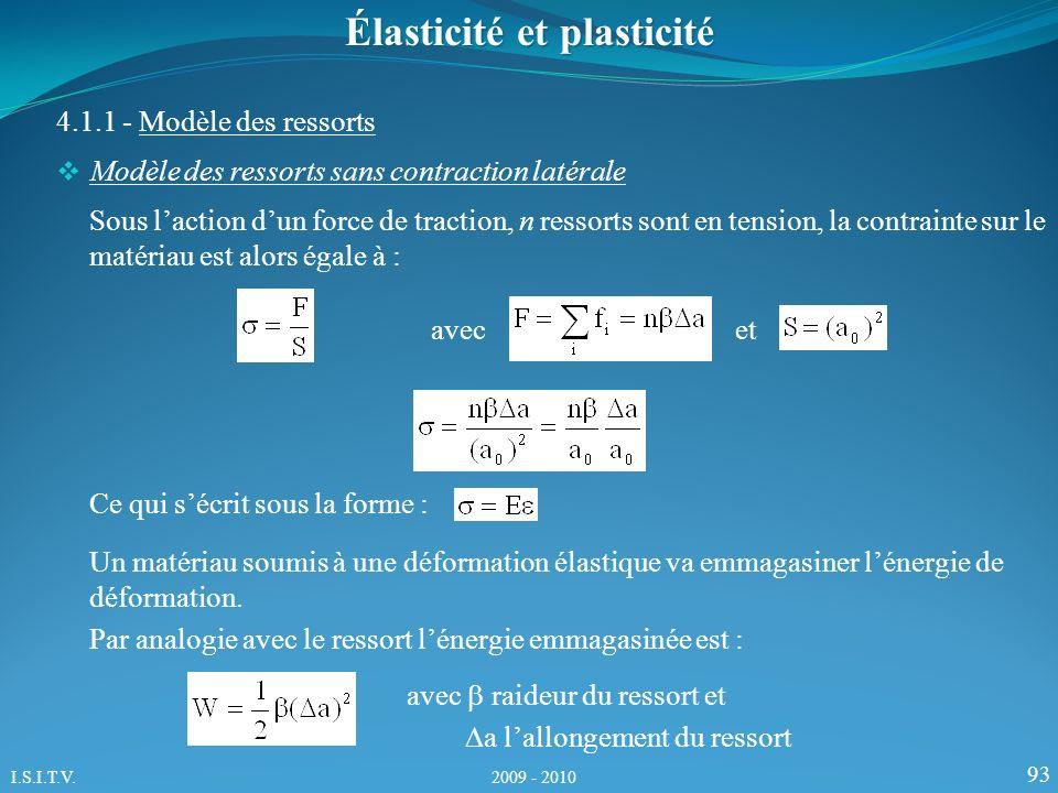 93 4.1.1 - Modèle des ressorts Élasticité et plasticité Modèle des ressorts sans contraction latérale Sous laction dun force de traction, n ressorts sont en tension, la contrainte sur le matériau est alors égale à : etavec Ce qui sécrit sous la forme : Un matériau soumis à une déformation élastique va emmagasiner lénergie de déformation.
