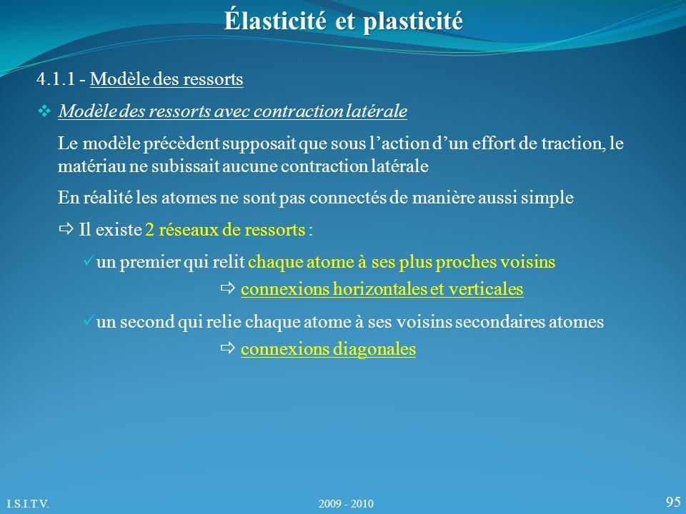 95 4.1.1 - Modèle des ressorts Élasticité et plasticité Modèle des ressorts avec contraction latérale Le modèle précèdent supposait que sous laction d