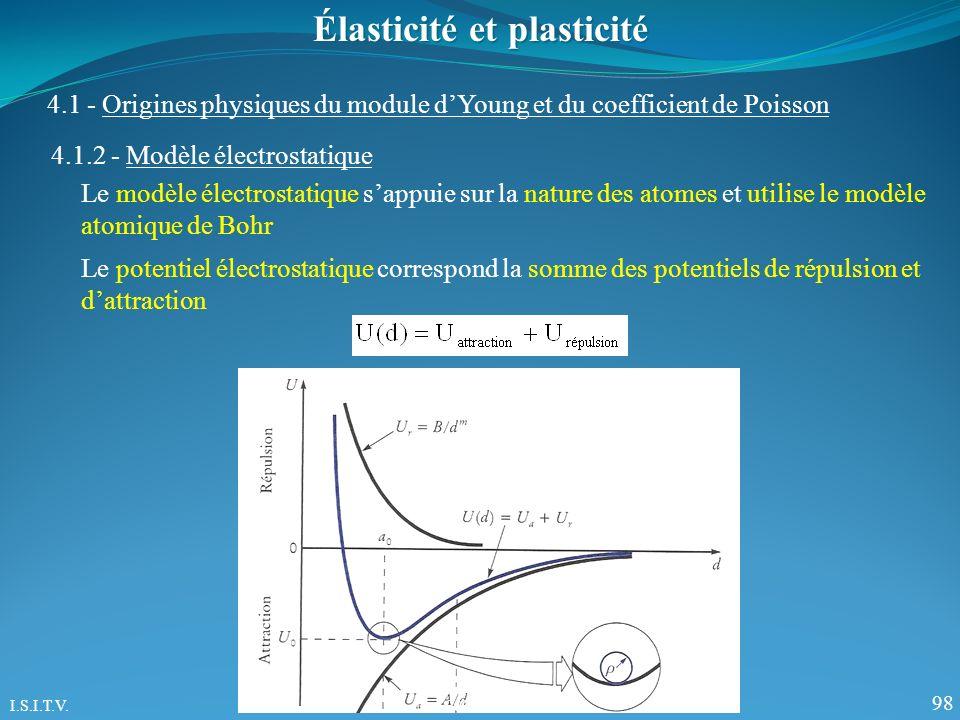 98 Élasticité et plasticité 4.1.2 - Modèle électrostatique 4.1 - Origines physiques du module dYoung et du coefficient de Poisson Le modèle électrostatique sappuie sur la nature des atomes et utilise le modèle atomique de Bohr Le potentiel électrostatique correspond la somme des potentiels de répulsion et dattraction I.S.I.T.V.