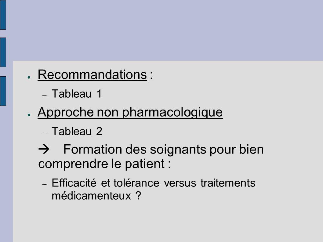 Recommandations : Tableau 1 Approche non pharmacologique Tableau 2 Formation des soignants pour bien comprendre le patient : Efficacité et tolérance v