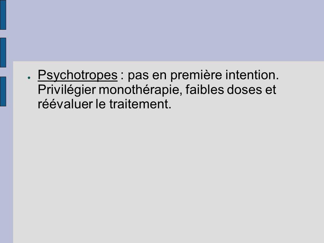 Psychotropes : pas en première intention. Privilégier monothérapie, faibles doses et réévaluer le traitement.