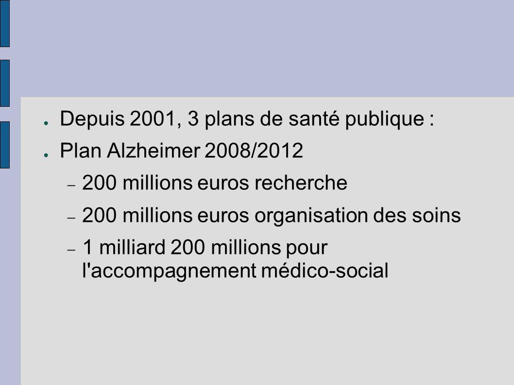 Depuis 2001, 3 plans de santé publique : Plan Alzheimer 2008/2012 200 millions euros recherche 200 millions euros organisation des soins 1 milliard 20
