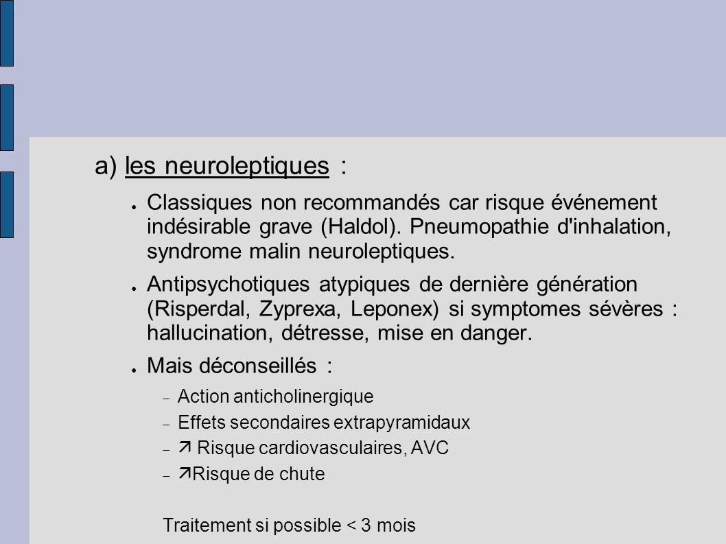 a) les neuroleptiques : Classiques non recommandés car risque événement indésirable grave (Haldol). Pneumopathie d'inhalation, syndrome malin neurolep