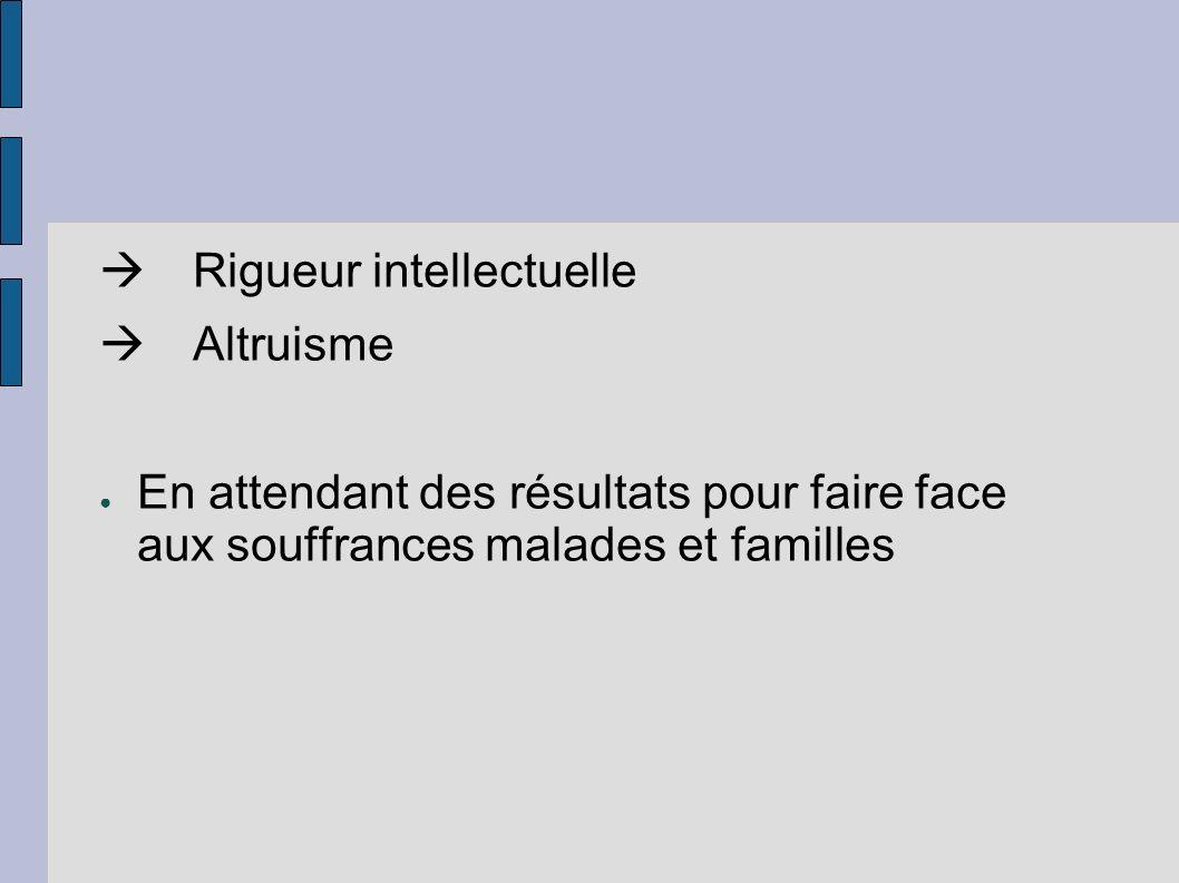 Rigueur intellectuelle Altruisme En attendant des résultats pour faire face aux souffrances malades et familles