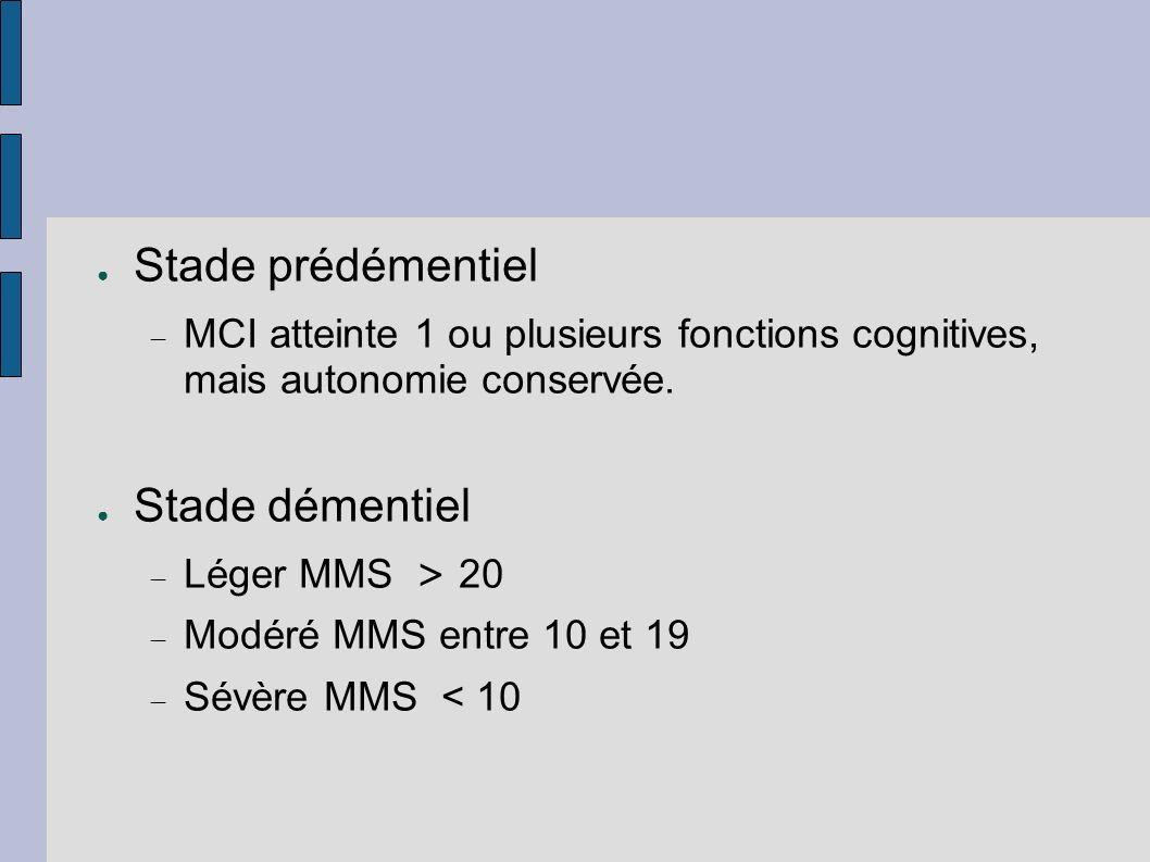 Stade prédémentiel MCI atteinte 1 ou plusieurs fonctions cognitives, mais autonomie conservée. Stade démentiel Léger MMS > 20 Modéré MMS entre 10 et 1