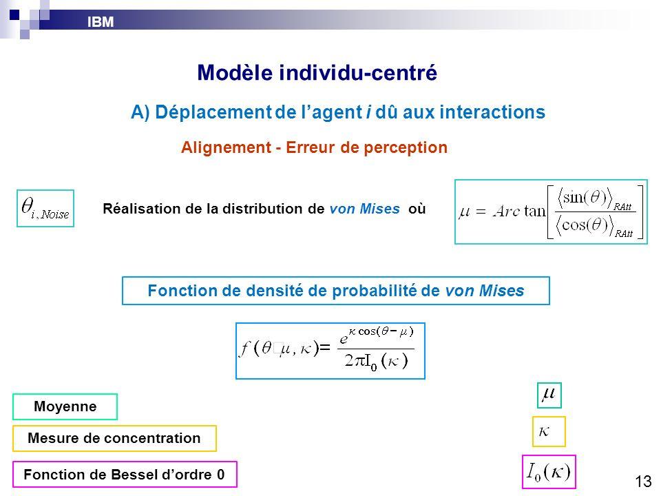 IBM Modèle individu-centré A) Déplacement de lagent i dû aux interactions 13 Fonction de densité de probabilité de von Mises Fonction de Bessel dordre