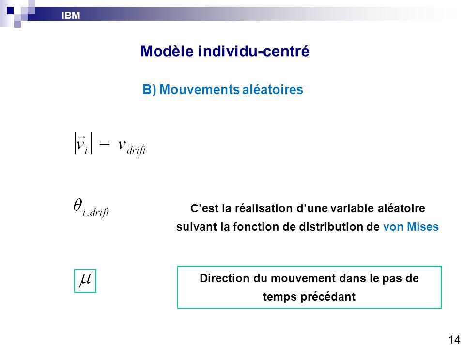 Modèle individu-centré 14 IBM B) Mouvements aléatoires Cest la réalisation dune variable aléatoire suivant la fonction de distribution de von Mises Di