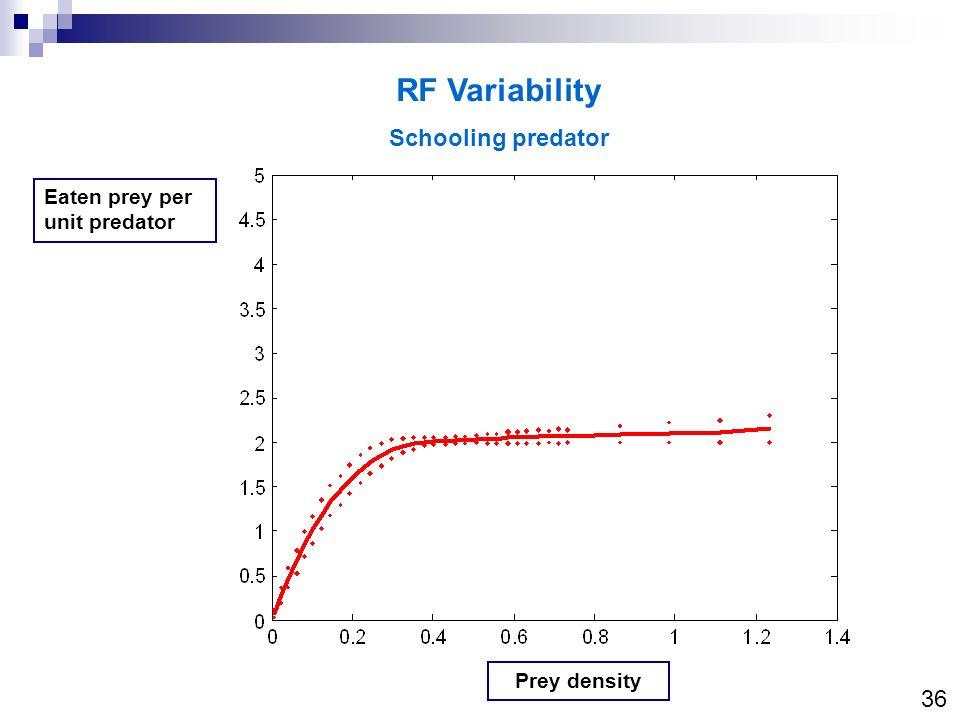 RF Variability Schooling predator Eaten prey per unit predator Prey density 36