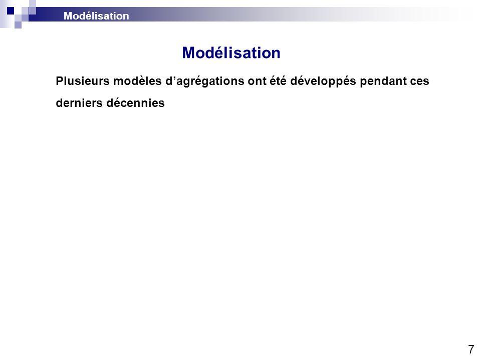 Modélisation 8 Modèle individu-centré (IBM) Lévolution de chaque individu est décrite par une équation Le comportement collectif est issu de lensemble de règles suivies par les individus (rester proche des voisins, s aligner avec eux, éviter les collisions) Modélisation Plusieurs modèles dagrégations ont été développés pendant ces dernières décennies