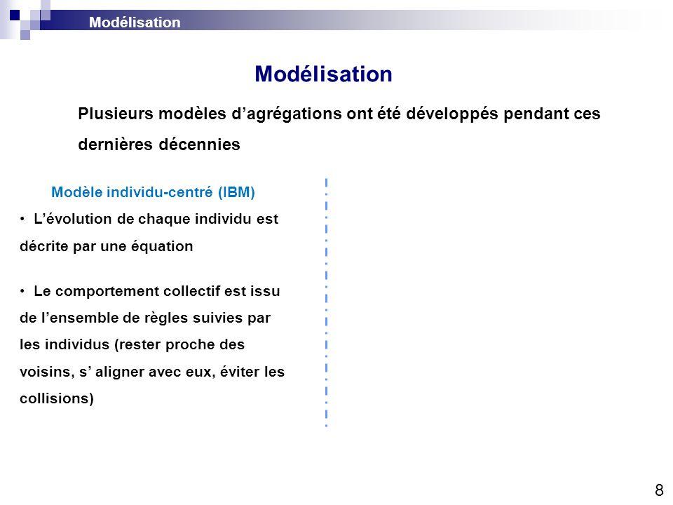 Modélisation 9 Modèle individu-centré (IBM) Lévolution de chaque individu est décrite par une équation Le comportement collectif est issu de lensemble de règles suivies par les individus (rester proche des voisins, s aligner avec eux, éviter les collisions) Modèles eulériens Une seule équation à dérivées partielles décrit lévolution dans le temps et dans lespace de la densité de population On assume implicitement que le groupe est déjà formé Échelles de temps et despace plus larges Modélisation Plusieurs modèles dagrégations ont été développés pendant ces dernières décennies