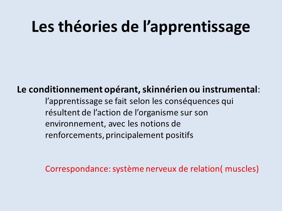 Les théories de lapprentissage Le conditionnement opérant, skinnérien ou instrumental: lapprentissage se fait selon les conséquences qui résultent de