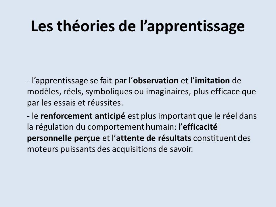Les théories de lapprentissage - lapprentissage se fait par lobservation et limitation de modèles, réels, symboliques ou imaginaires, plus efficace que par les essais et réussites.