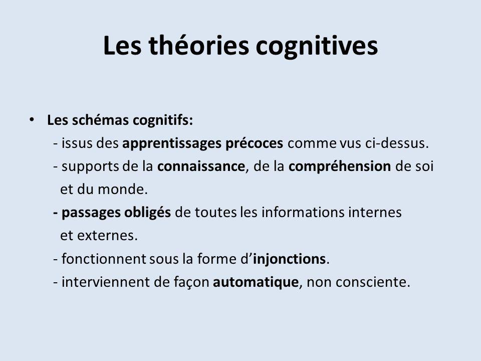 Les théories cognitives Les schémas cognitifs: - issus des apprentissages précoces comme vus ci-dessus. - supports de la connaissance, de la compréhen