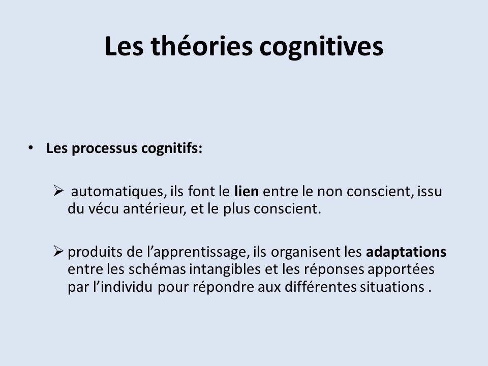 Les théories cognitives Les processus cognitifs: automatiques, ils font le lien entre le non conscient, issu du vécu antérieur, et le plus conscient.