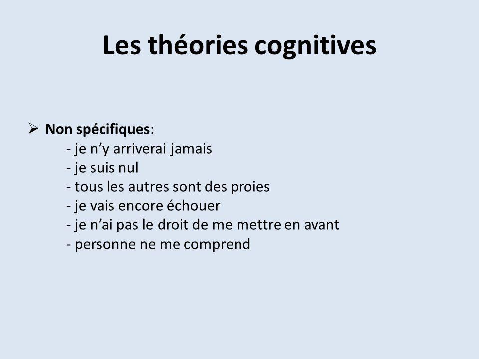 Les théories cognitives Non spécifiques: - je ny arriverai jamais - je suis nul - tous les autres sont des proies - je vais encore échouer - je nai pas le droit de me mettre en avant - personne ne me comprend