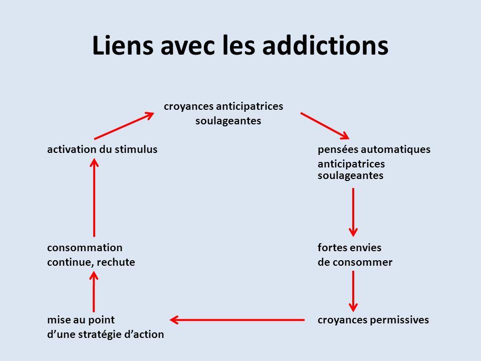 Liens avec les addictions croyances anticipatrices soulageantes activation du stimuluspensées automatiques anticipatrices soulageantes consommation fo