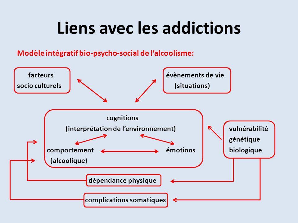 Liens avec les addictions Modèle intégratif bio-psycho-social de lalcoolisme: facteursévènements de vie socio culturels (situations) cognitions (inter