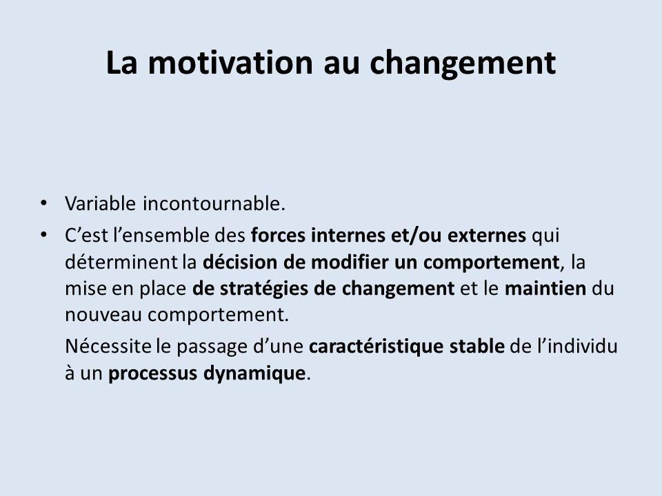 La motivation au changement Variable incontournable. Cest lensemble des forces internes et/ou externes qui déterminent la décision de modifier un comp