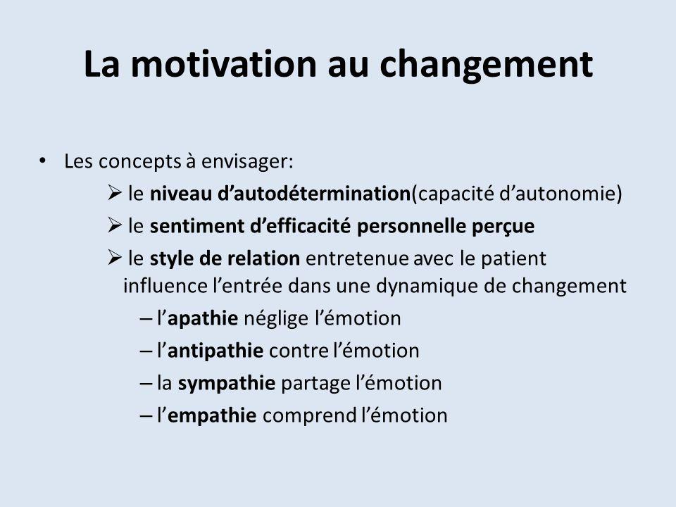 La motivation au changement Les concepts à envisager: le niveau dautodétermination(capacité dautonomie) le sentiment defficacité personnelle perçue le