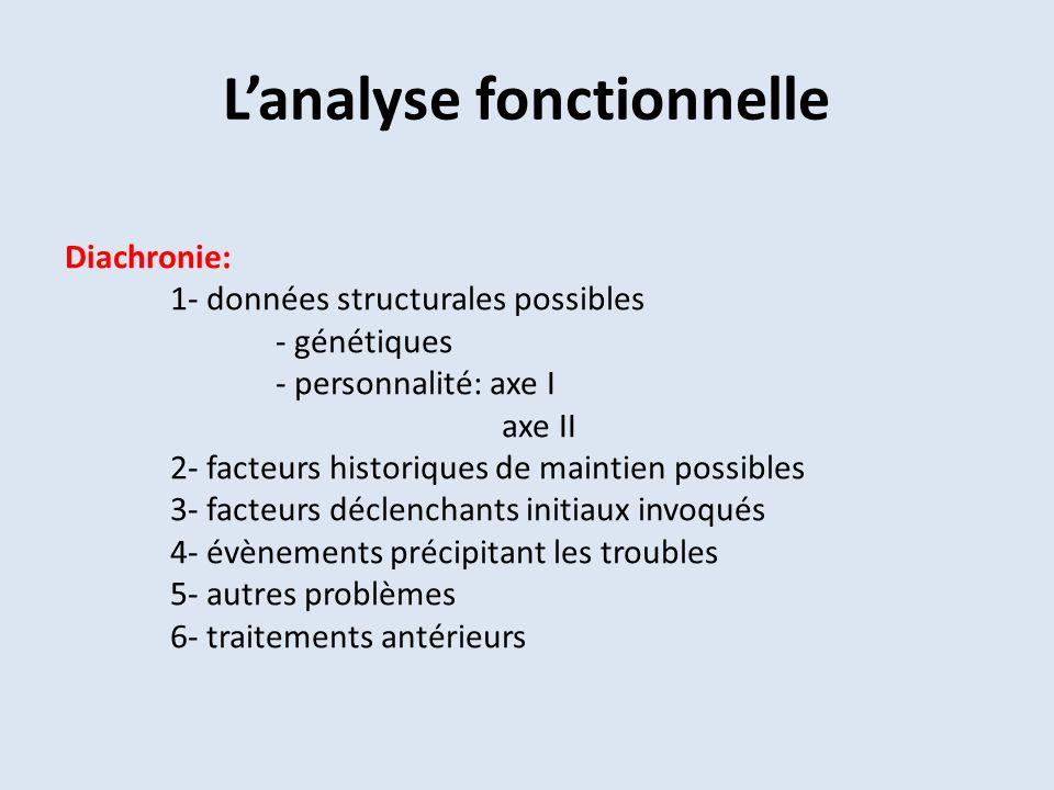 Lanalyse fonctionnelle Diachronie: 1- données structurales possibles - génétiques - personnalité: axe I axe II 2- facteurs historiques de maintien pos