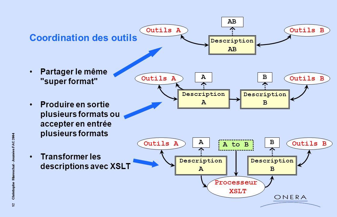 12 Christophe Mareschal - Jounées FAC 2004 Coordination des outils Partager le même
