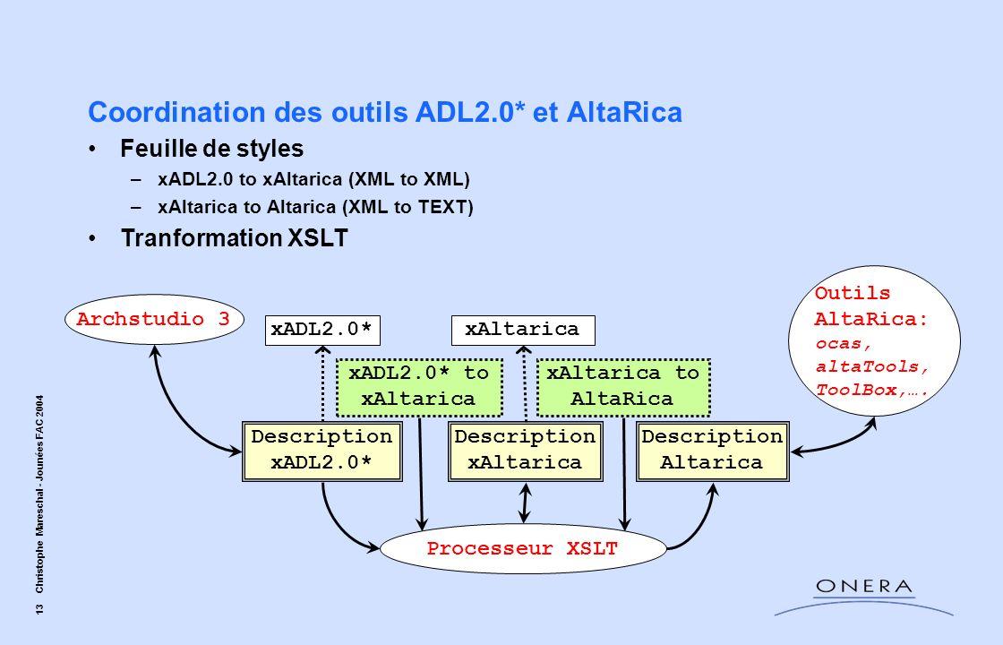 13 Christophe Mareschal - Jounées FAC 2004 Coordination des outils ADL2.0* et AltaRica Processeur XSLT xADL2.0* to xAltarica xADL2.0* Outils AltaRica: