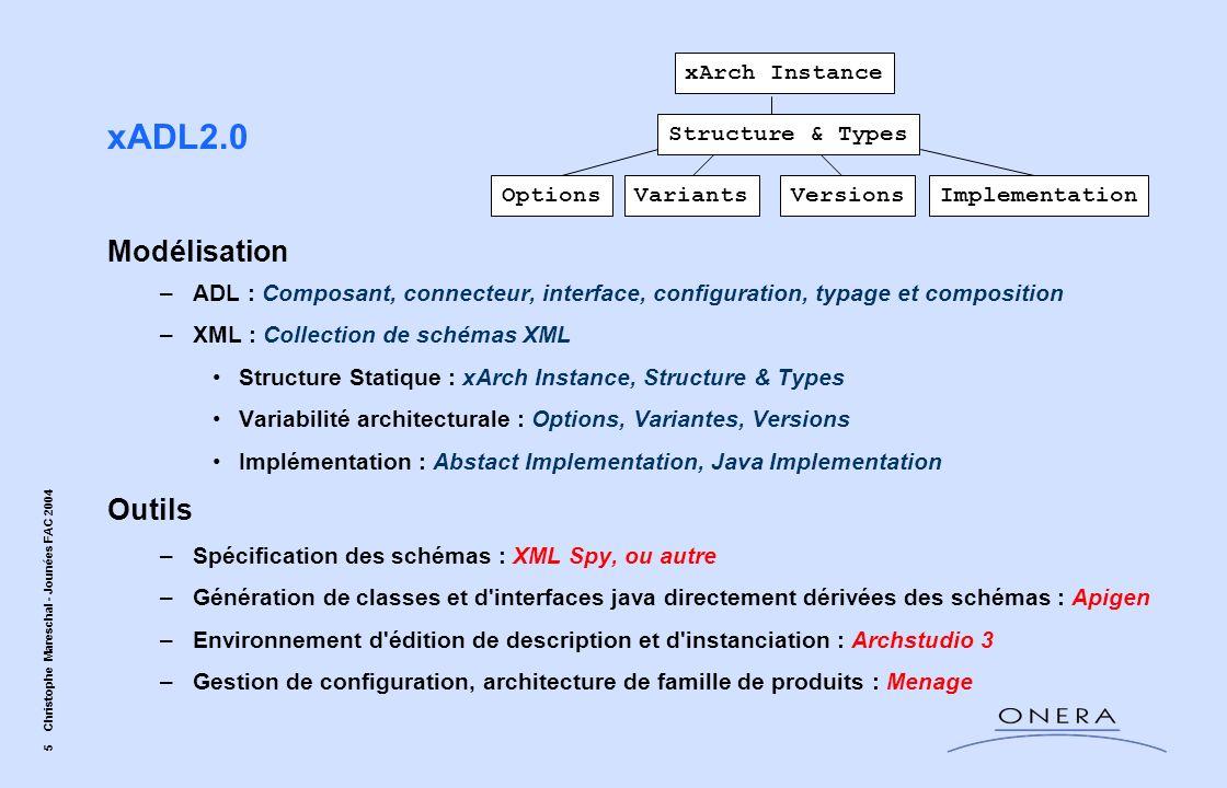 5 Christophe Mareschal - Jounées FAC 2004 xADL2.0 Modélisation –ADL : Composant, connecteur, interface, configuration, typage et composition –XML : Co