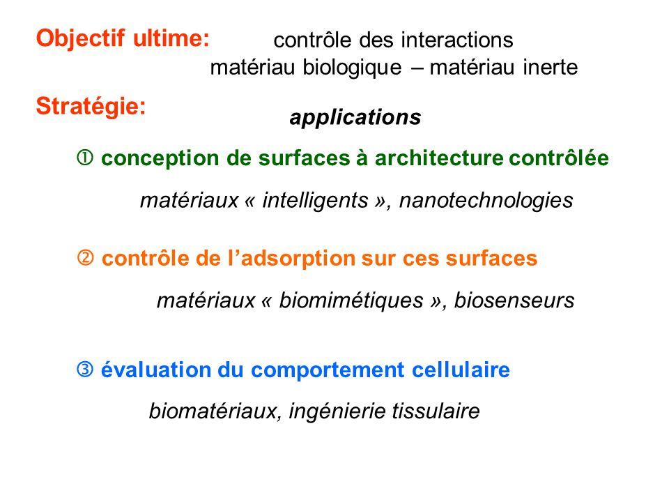 Stratégie: conception de surfaces à architecture contrôlée évaluation du comportement cellulaire applications matériaux « intelligents », nanotechnolo