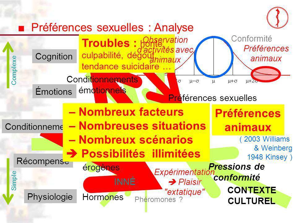 Préférences animaux D103 : Modèles : Homme 23 : Clinique 2 Complexe Simple Récompense Conformité Physiologie CONTEXTE CULTUREL Pressions de conformité effets Émotions Cognition Phéromones .