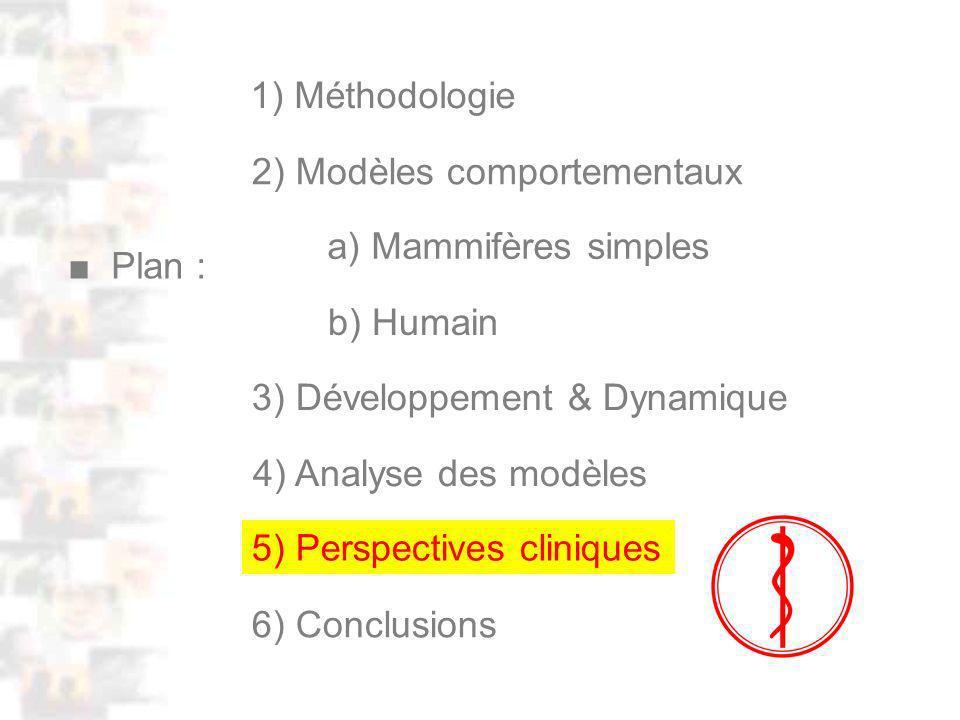D108 : Modèles : Homme 23 : Plan : Clinique 0 2) Modèles comportementaux 5) Perspectives cliniques 6) Conclusions a) Mammifères simples b) Humain Plan : 1) Méthodologie 3) Développement & Dynamique 4) Analyse des modèles