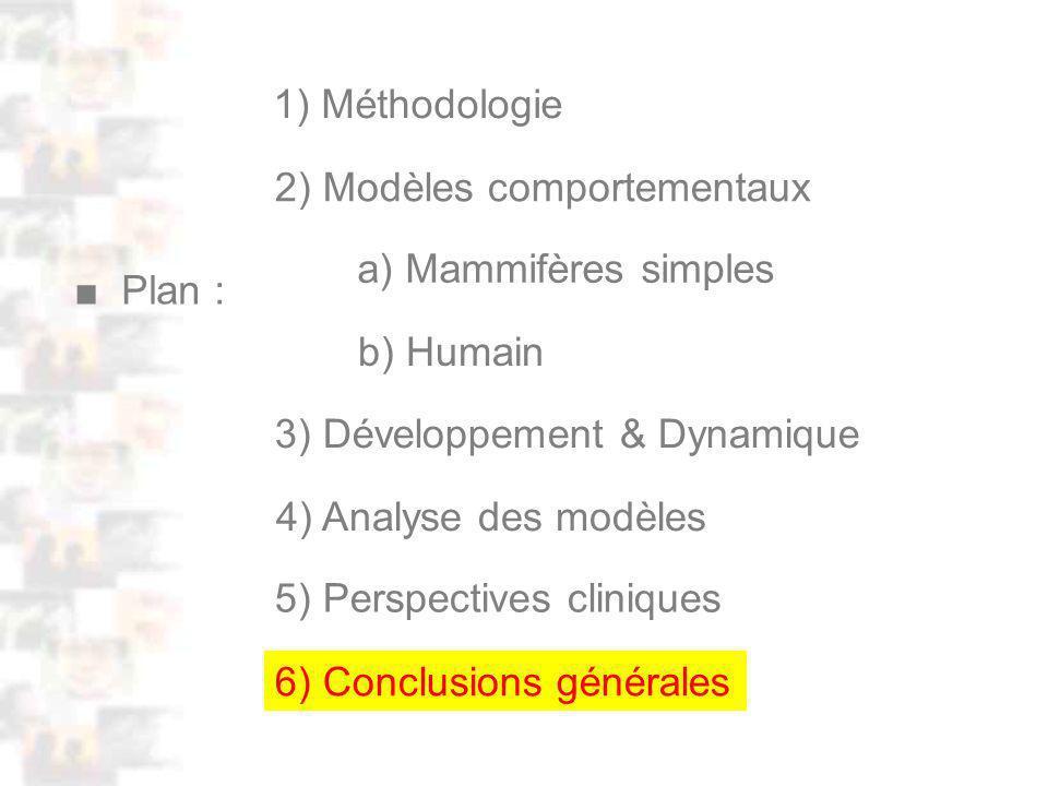 D123 : Plan : Conclusion 0 2) Modèles comportementaux 3) Développement & Dynamique 4) Analyse des modèles 5) Perspectives cliniques 6) Conclusions générales a) Mammifères simples b) Humain Plan : 1) Méthodologie