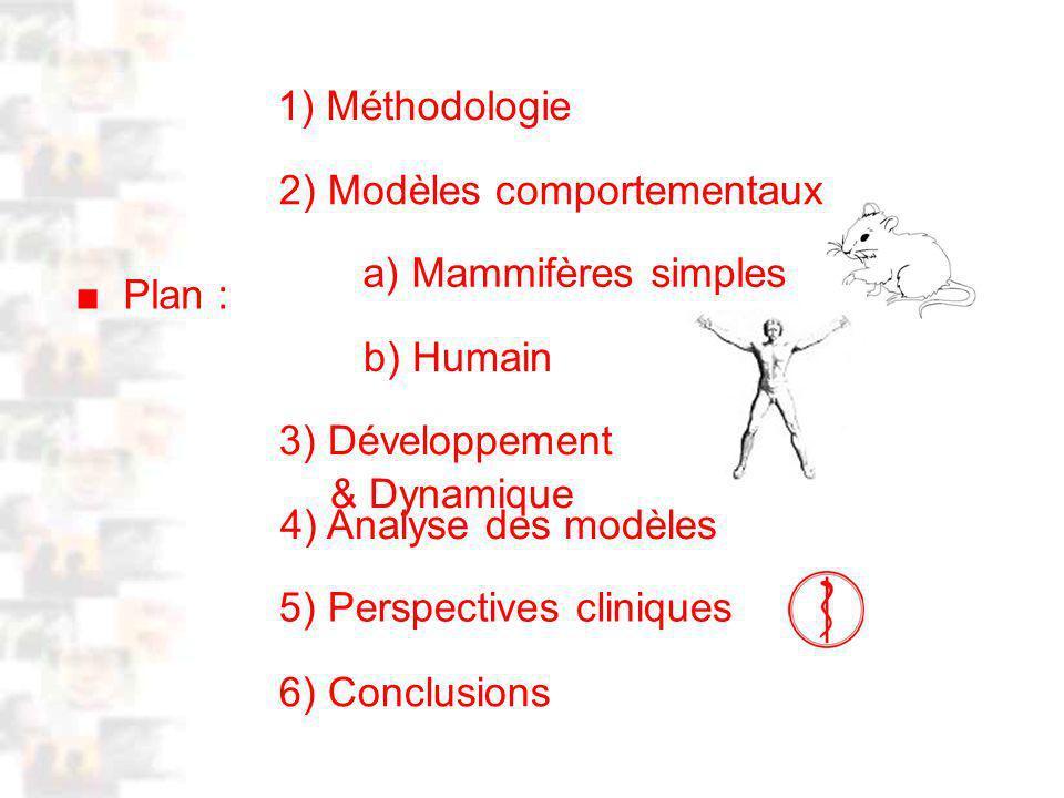 D3 : Introduction 3 : Plan 2) Modèles comportementaux 3) Développement 4) Analyse des modèles 5) Perspectives cliniques 6) Conclusions a) Mammifères simples b) Humain Plan : 1) Méthodologie & Dynamique