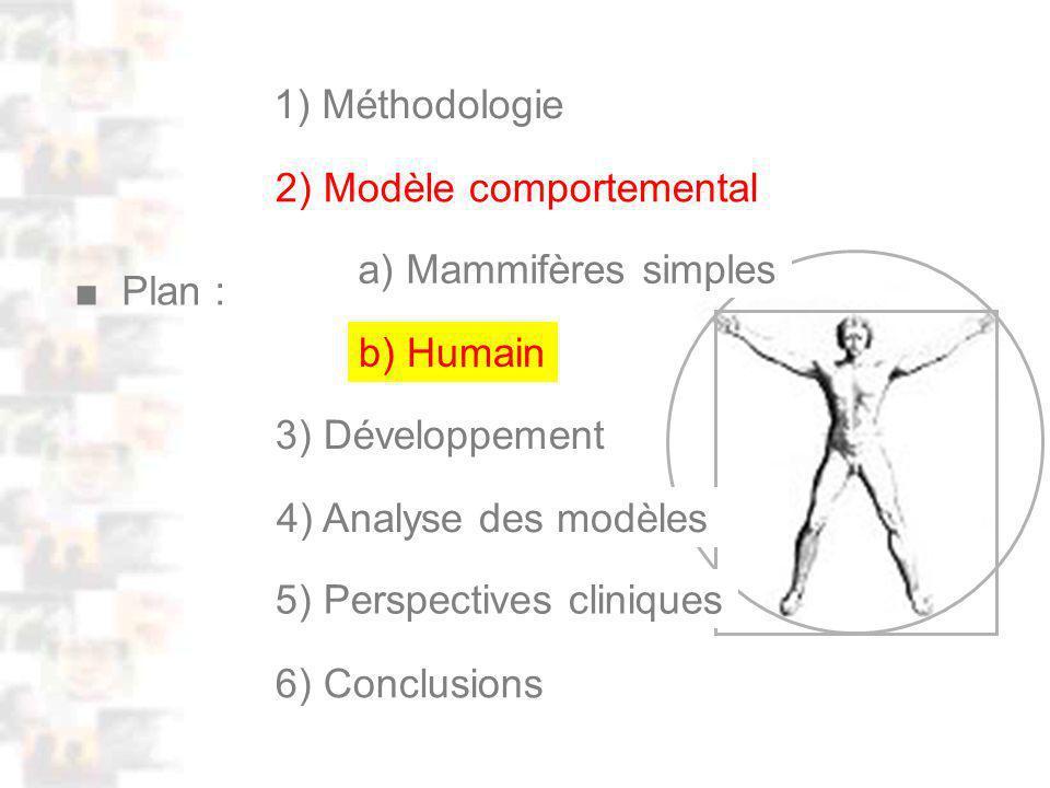 D35 : Modèles : Homme 0 : Plan 2) Modèle comportemental 5) Perspectives cliniques 6) Conclusions a) Mammifères simples b) Humain Plan : 1) Méthodologie 3) Développement 4) Analyse des modèles