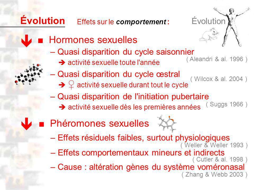 D45 : Modèles : Homme 6 : Évolution 5 Hormones sexuelles Phéromones sexuelles Évolution – Quasi disparition du cycle saisonnier – Quasi disparition du cycle œstral – Quasi disparition de l initiation pubertaire – Effets résiduels faibles, surtout physiologiques – Effets comportementaux mineurs et indirects – Cause : altération gènes du système voméronasal ( Aleandri & al.