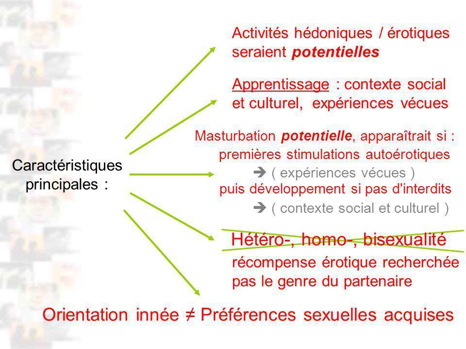 D59 : Modèles : Homme 17 : Analyse 5 Caractéristiques principales : Activités hédoniques / érotiques seraient potentielles Hétéro-, homo-, bisexualité Apprentissage : contexte social et culturel, expériences vécues Masturbation potentielle, apparaîtrait si : Orientation innée Préférences sexuelles acquises récompense érotique recherchée pas le genre du partenaire premières stimulations autoérotiques puis développement si pas d interdits ( contexte social et culturel ) ( expériences vécues )