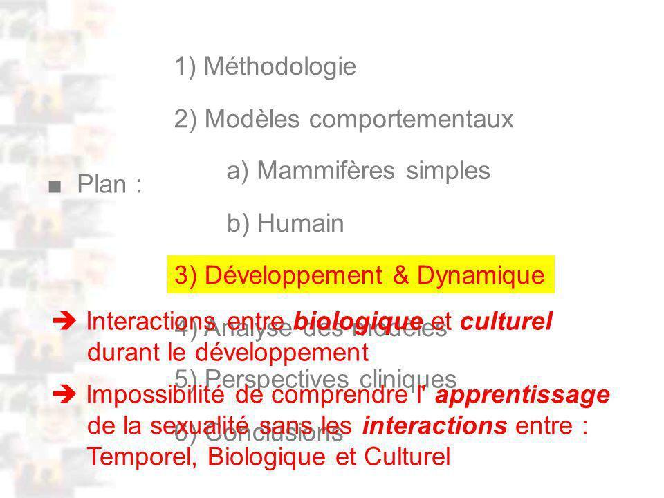 D61 : Modèles : Homme 19 : Plan : Développement & Dynamique 0 2) Modèles comportementaux 5) Perspectives cliniques 6) Conclusions a) Mammifères simples b) Humain Plan : 1) Méthodologie 3) Développement & Dynamique 4) Analyse des modèles Interactions entre biologique et culturel durant le développement Impossibilité de comprendre l apprentissage de la sexualité sans les interactions entre : Temporel, Biologique et Culturel