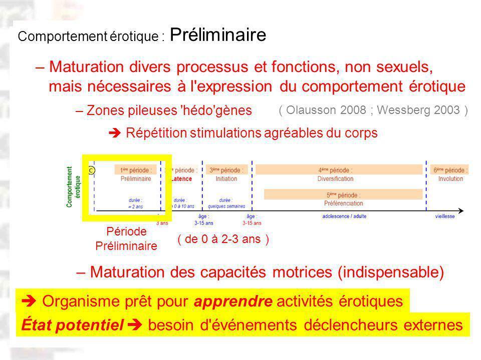 D69 : Modèles : Homme 20 : Développement & Dynamique 5 Comportement érotique : Préliminaire – Maturation divers processus et fonctions, non sexuels, mais nécessaires à l expression du comportement érotique Organisme prêt pour apprendre activités érotiques Période Préliminaire ( Olausson 2008 ; Wessberg 2003 ) – Zones pileuses hédo gènes – Maturation des capacités motrices (indispensable) ( de 0 à 2-3 ans ) Répétition stimulations agréables du corps État potentiel besoin d événements déclencheurs externes