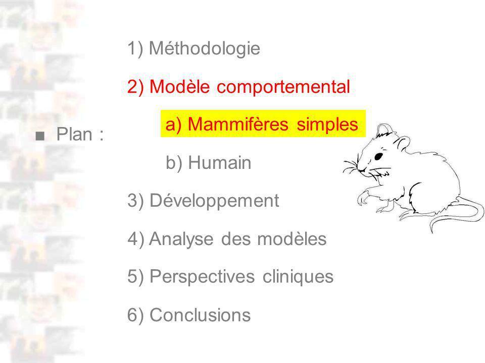 D7 : Modèles : Mammifères 0 : Plan 2) Modèle comportemental 5) Perspectives cliniques 6) Conclusions a) Mammifères simples b) Humain Plan : 1) Méthodologie 3) Développement 4) Analyse des modèles