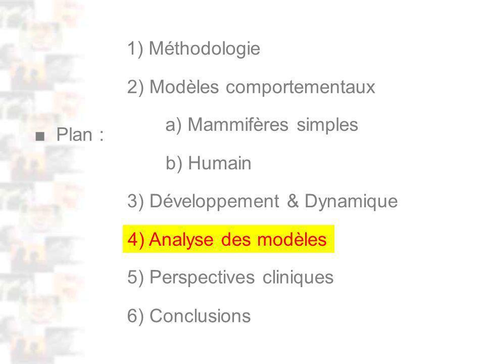 D97 : Modèles : Homme 13 : Plan : Analyse 0 2) Modèles comportementaux 5) Perspectives cliniques 6) Conclusions a) Mammifères simples b) Humain Plan : 1) Méthodologie 3) Développement & Dynamique 4) Analyse des modèles