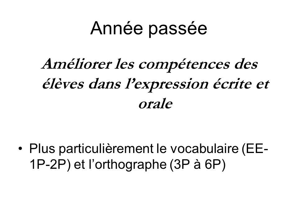 Année passée Améliorer les compétences des élèves dans lexpression écrite et orale Plus particulièrement le vocabulaire (EE- 1P-2P) et lorthographe (3P à 6P)