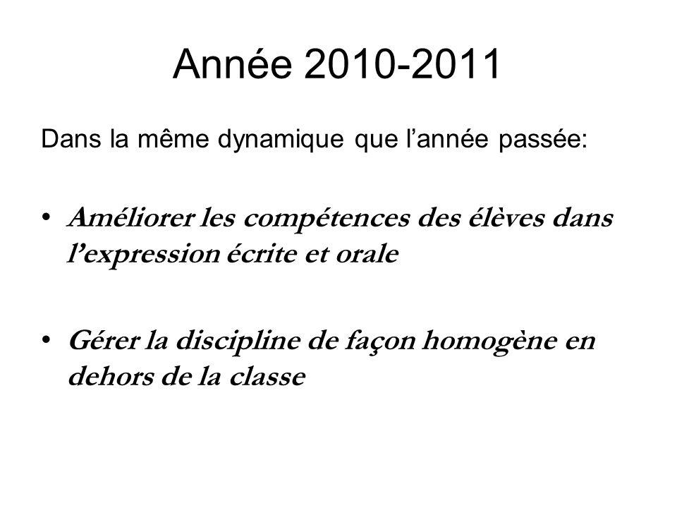 Année 2010-2011 Dans la même dynamique que lannée passée: Améliorer les compétences des élèves dans lexpression écrite et orale Gérer la discipline de façon homogène en dehors de la classe