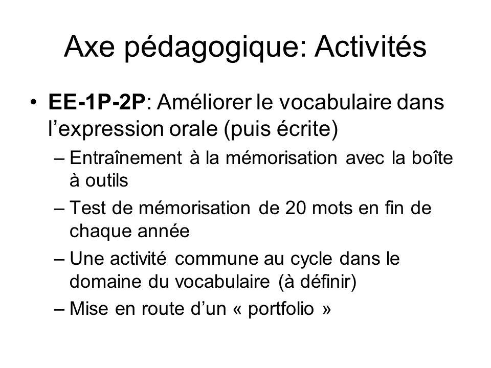 Axe pédagogique: Activités EE-1P-2P: Améliorer le vocabulaire dans lexpression orale (puis écrite) –Entraînement à la mémorisation avec la boîte à outils –Test de mémorisation de 20 mots en fin de chaque année –Une activité commune au cycle dans le domaine du vocabulaire (à définir) –Mise en route dun « portfolio »