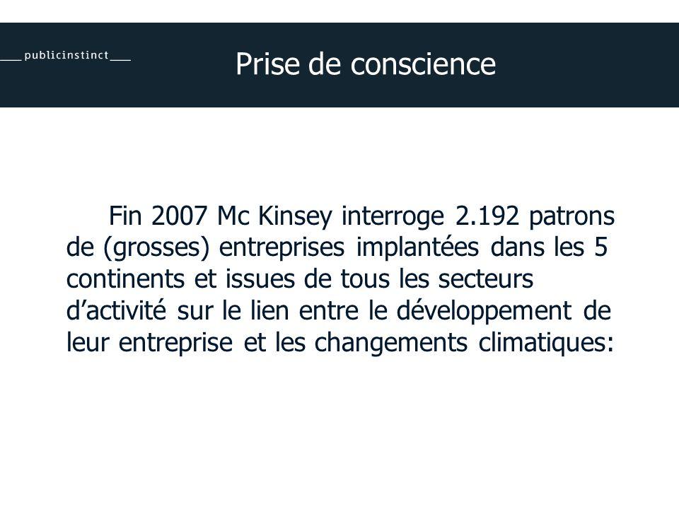 Prise de conscience Fin 2007 Mc Kinsey interroge 2.192 patrons de (grosses) entreprises implantées dans les 5 continents et issues de tous les secteurs dactivité sur le lien entre le développement de leur entreprise et les changements climatiques: