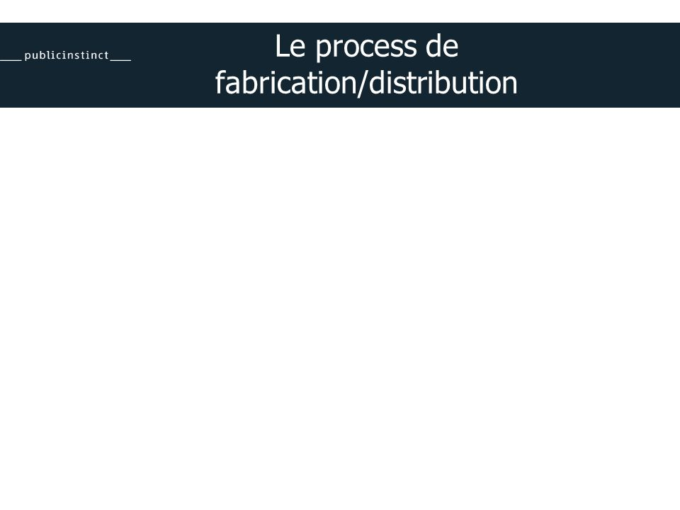 Le process de fabrication/distribution