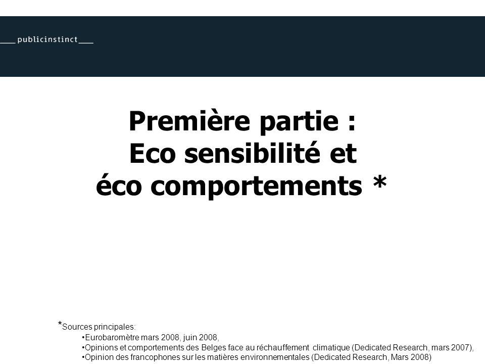 Première partie : Eco sensibilité et éco comportements * * Sources principales: Eurobaromètre mars 2008, juin 2008, Opinions et comportements des Belges face au réchauffement climatique (Dedicated Research, mars 2007), Opinion des francophones sur les matières environnementales (Dedicated Research, Mars 2008)